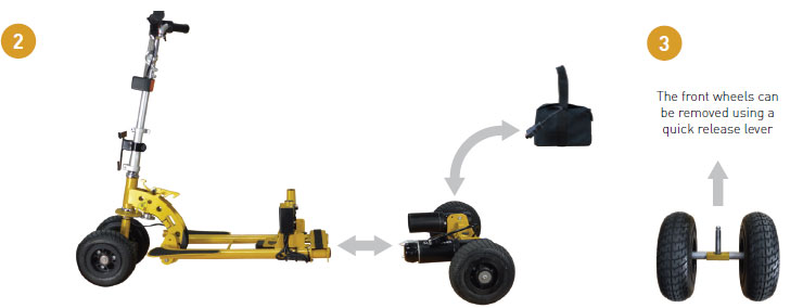 The front wheels can be removed using a quick release lever